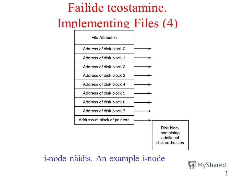 19 Failide teostamine. Implementing Files (4) i-node näidis. An example i-node