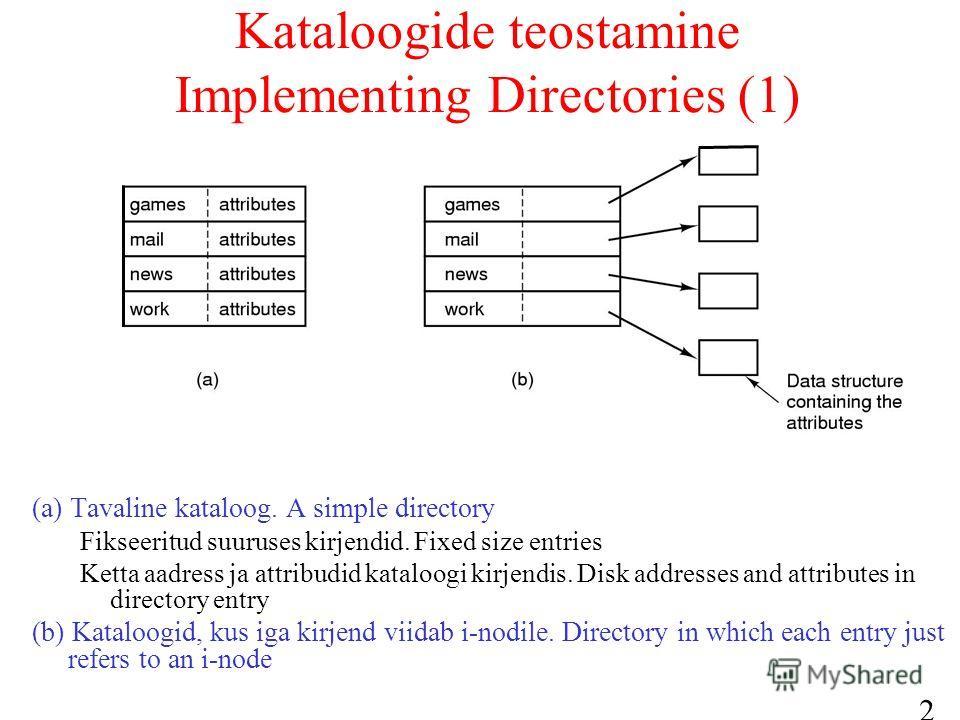 20 Kataloogide teostamine Implementing Directories (1) (a) Tavaline kataloog. A simple directory Fikseeritud suuruses kirjendid. Fixed size entries Ketta aadress ja attribudid kataloogi kirjendis. Disk addresses and attributes in directory entry (b)