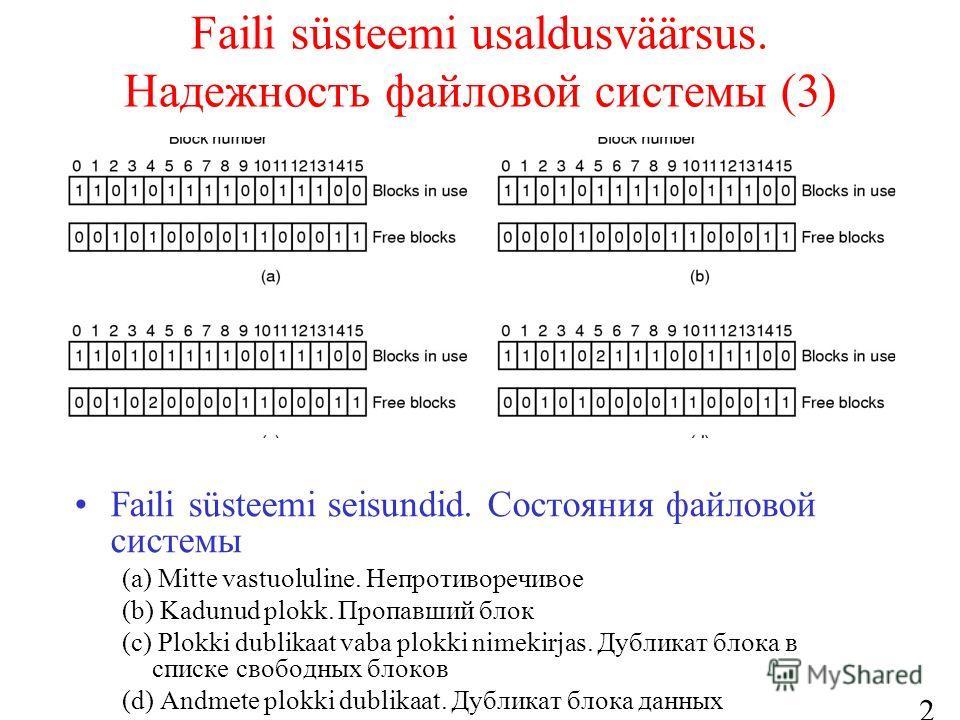 29 Faili süsteemi usaldusväärsus. Надежность файловой системы (3) Faili süsteemi seisundid. Состояния файловой системы (a) Mitte vastuoluline. Hепротиворечивое (b) Kadunud plokk. Пропавший блок (c) Plokki dublikaat vaba plokki nimekirjas. Дубликат бл