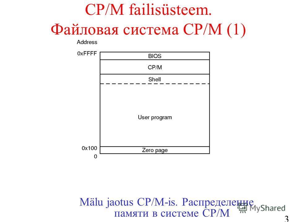 33 CP/M failisüsteem. Файловая система CP/M (1) Mälu jaotus CP/M-is. Распределение памяти в системе CP/M