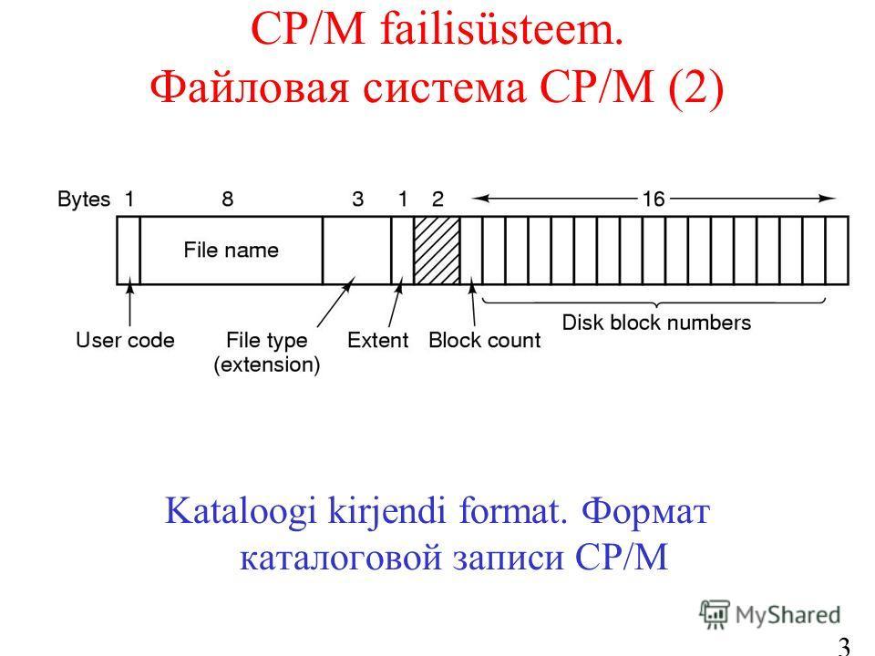 34 CP/M failisüsteem. Файловая система CP/M (2) Kataloogi kirjendi format. Формат каталоговой записи CP/M