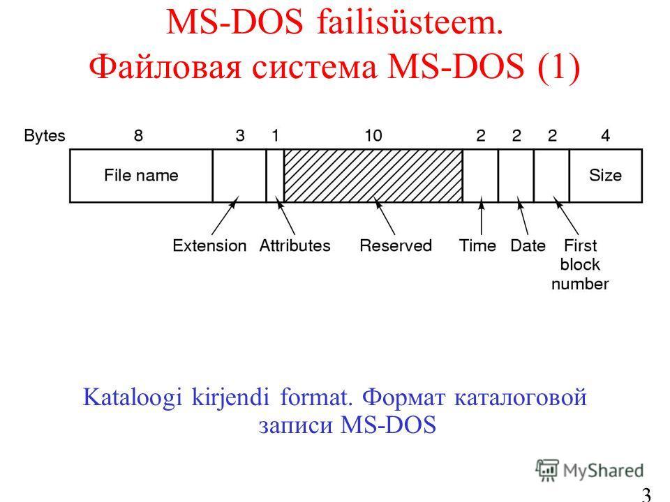 35 MS-DOS failisüsteem. Файловая система MS-DOS (1) Kataloogi kirjendi format. Формат каталоговой записи MS-DOS