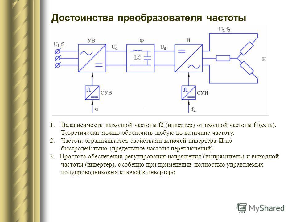 Достоинства преобразователя частоты 1.Независимость выходной частоты f2 (инвертер) от входной частоты f1(сеть). Теоретически можно обеспечить любую по величине частоту. 2.Частота ограничивается свойствами ключей инвертера И по быстродействию (предель