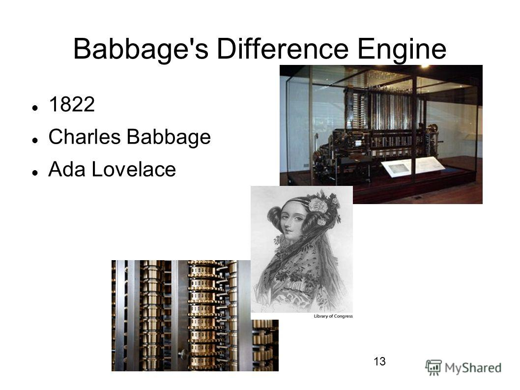 Operating systems13 Babbage's Difference Engine 1822 Charles Babbage Ada Lovelace