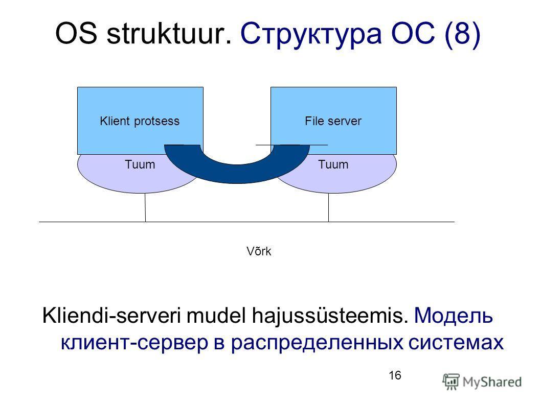 16 Tuum OS struktuur. Структура ОС (8) Kliendi-serveri mudel hajussüsteemis. Модель клиент-сервер в распределенных системах Tuum Klient protsessFile server Võrk