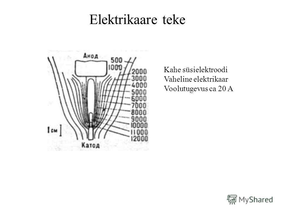 Elektrikaare teke Kahe süsielektroodi Vaheline elektrikaar Voolutugevus ca 20 A