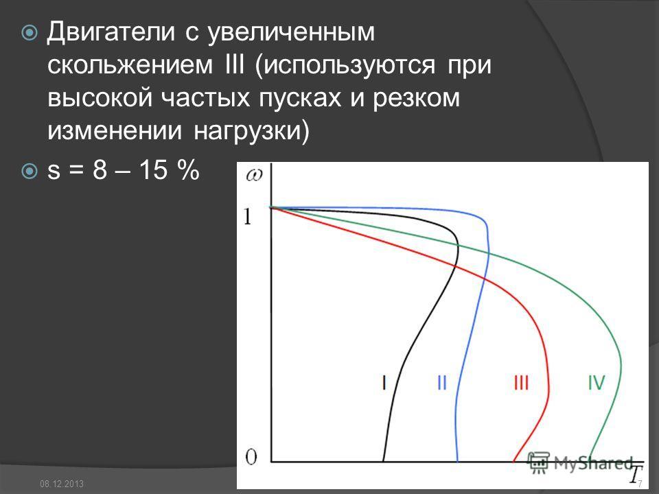 Двигатели с увеличенным скольжением III (используются при высокой частых пусках и резком изменении нагрузки) s = 8 – 15 % 08.12.20137
