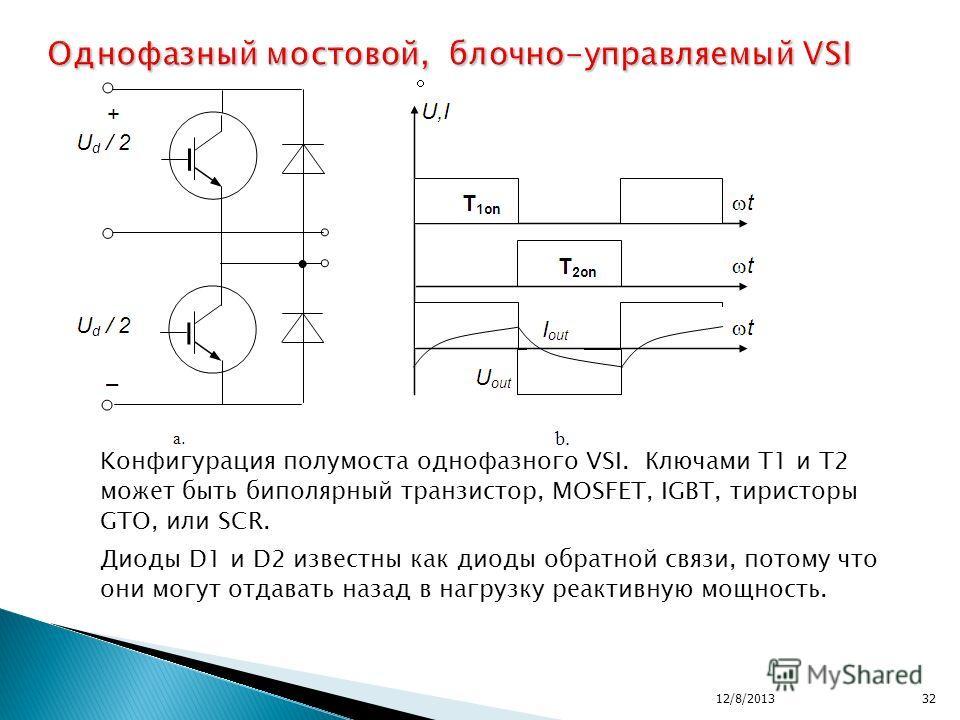 12/8/201332 Kонфигурация полумоста однофазного VSI. Ключами T1 и T2 может быть биполярный транзистор, MOSFET, IGBT, тиристоры GTO, или SCR. Диоды D1 и D2 известны как диоды обратной связи, потому что они могут отдавать назад в нагрузку реактивную мощ