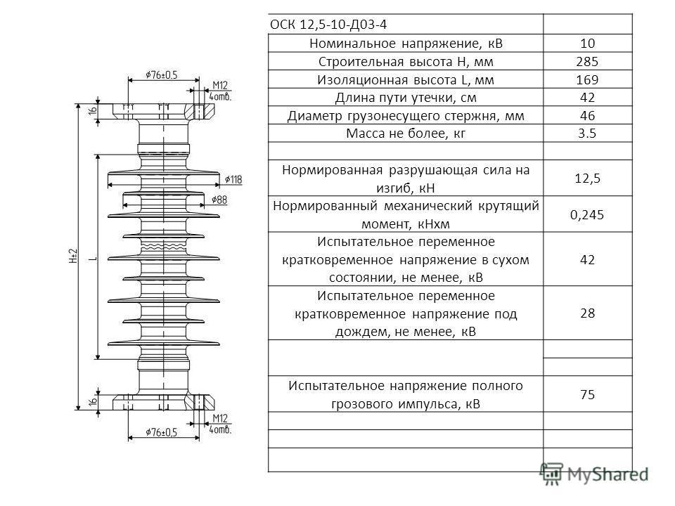 ОСК 12,5-10-Д03-4 Номинальное напряжение, кВ10 Строительная высота Н, мм285 Изоляционная высота L, мм169 Длина пути утечки, см42 Диаметр грузонесущего стержня, мм46 Масса не более, кг3.5 Нормированная разрушающая сила на изгиб, кН 12,5 Нормированный
