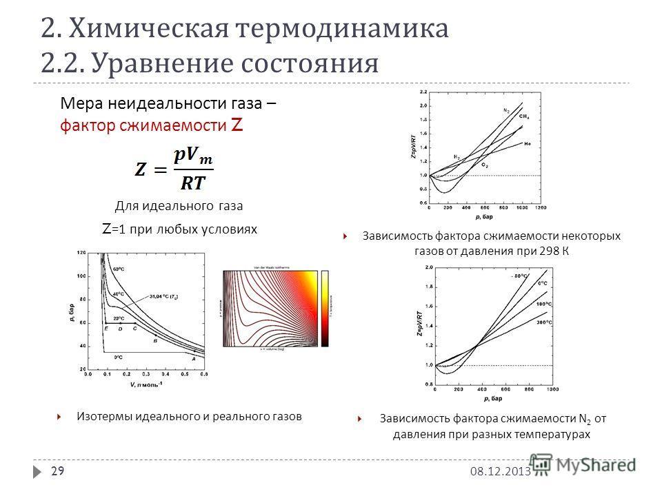 2. Химическая термодинамика 2.2. Уравнение состояния Мера неидеальности газа – фактор сжимаемости Z Для идеального газа Z=1 при любых условиях Изотермы идеального и реального газов Зависимость фактора сжимаемости некоторых газов от давления при 298 К