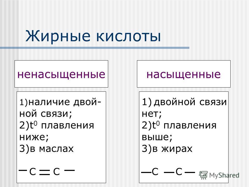 Жирные кислоты ненасыщенныенасыщенные 1) наличие двой- ной связи; 2)t 0 плавления ниже; 3)в маслах С С 1)двойной связи нет; 2)t 0 плавления выше; 3)в жирах С С
