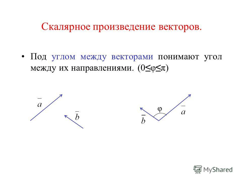 Скалярное произведение векторов. Под углом между векторами понимают угол между их направлениями. (0φπ) φ