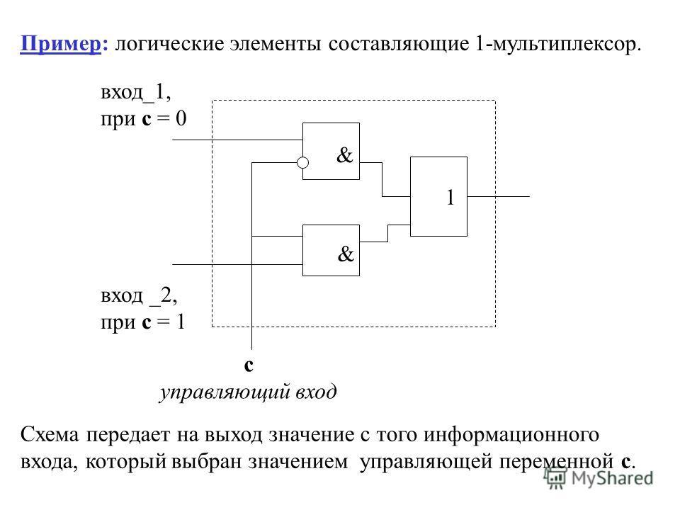 Пример: логические элементы