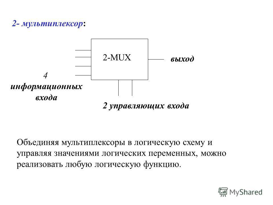 2- мультиплексор: 2-MUX Объединяя мультиплексоры в логическую схему и управляя значениями логических переменных, можно реализовать любую логическую функцию. 4 информационных входа 2 управляющих входа выход