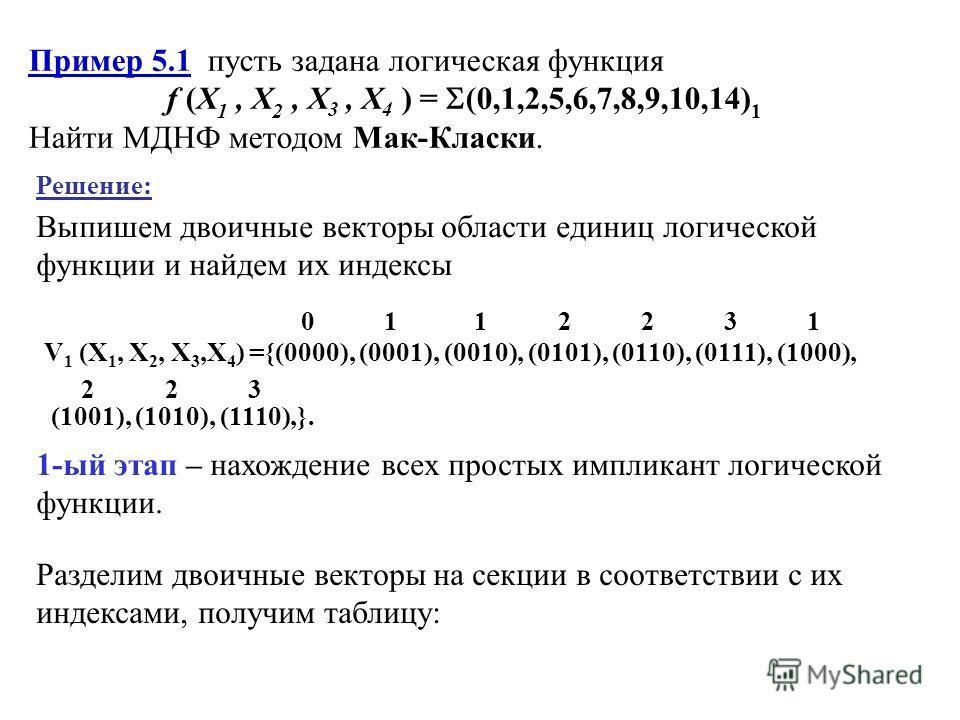 1-ый этап – нахождение всех простых импликант логической функции. Пример 5.1 пусть задана логическая функция f (X 1, X 2, X 3, Х 4 ) = (0,1,2,5,6,7,8,9,10,14) 1 Найти МДНФ методом Мак-Класки. Решение: Выпишем двоичные векторы области единиц логическо