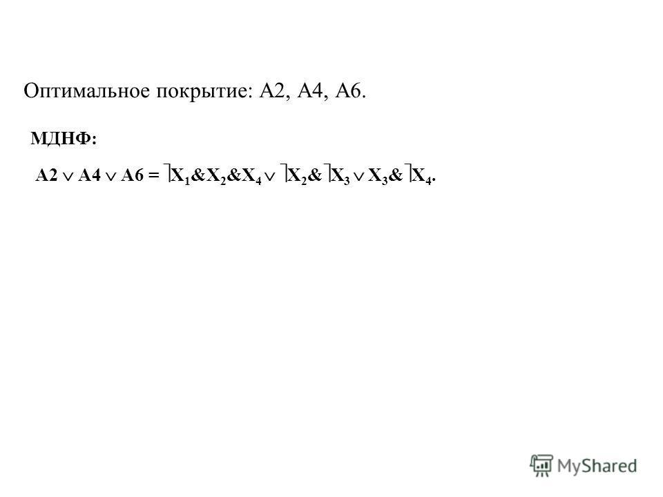 Оптимальное покрытие: А2, А4, А6. МДНФ: А2 А4 А6 = X 1 &X 2 &X 4 X 2 & X 3 X 3 & X 4.