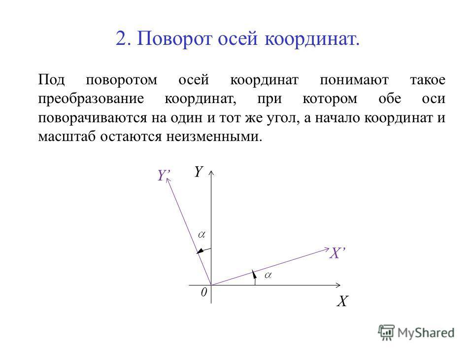 2. Поворот осей координат. 0 X Y Под поворотом осей координат понимают такое преобразование координат, при котором обе оси поворачиваются на один и тот же угол, а начало координат и масштаб остаются неизменными. X Y