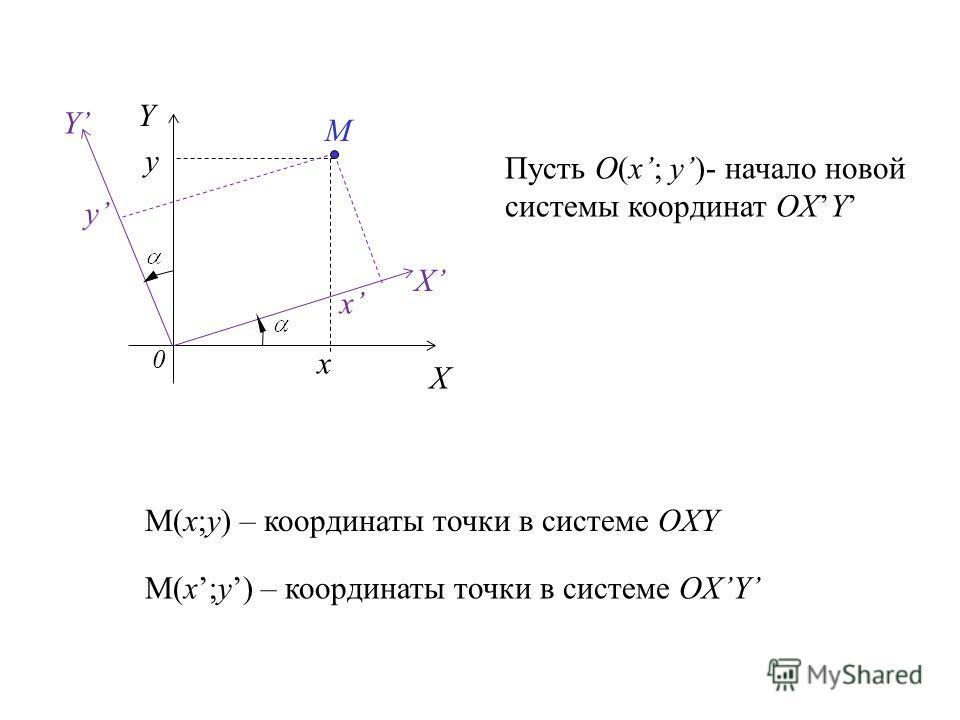 Пусть O(x; y)- начало новой системы координат OXY M(x;y) – координаты точки в системе OXY 0 X Y X Y M x y x y