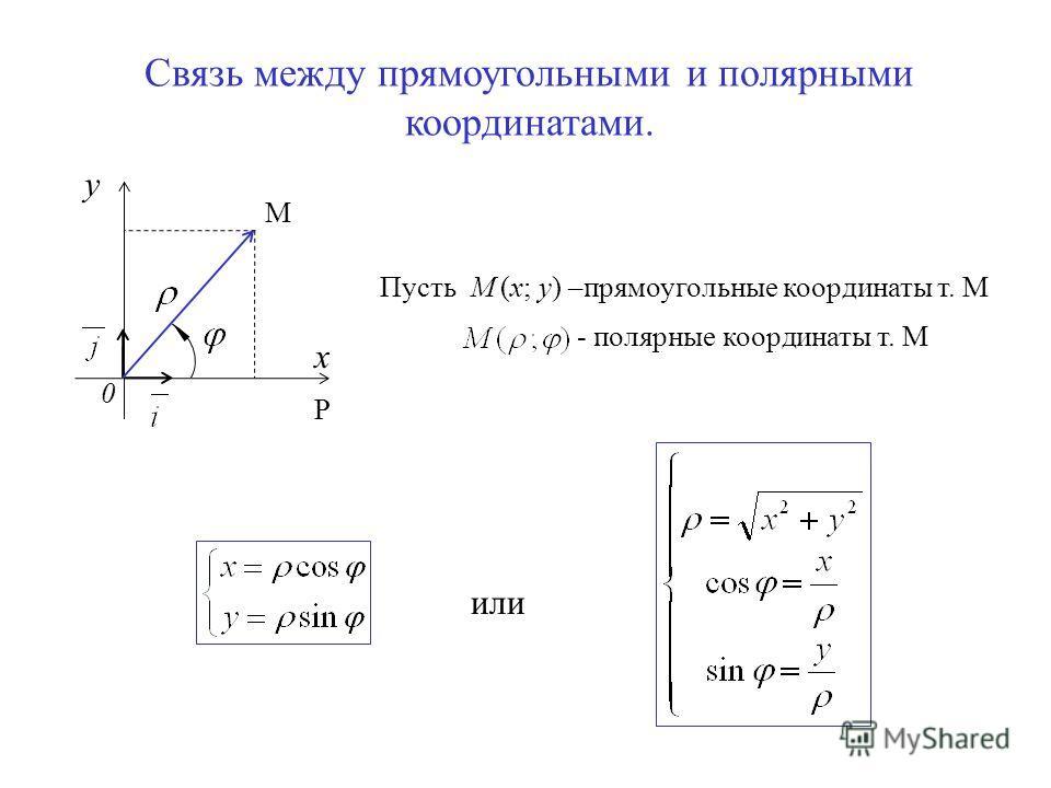 Связь между прямоугольными и полярными координатами. 0 x y М Р Пусть М (х; у) –прямоугольные координаты т. М - полярные координаты т. М или