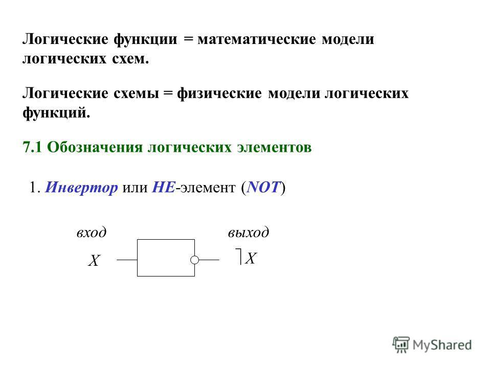 Логические функции = математические модели логических схем. Логические схемы = физические модели логических функций. 7.1 Обозначения логических элементов 1. Инвертор или НЕ-элемент (NOT) X X входвыход