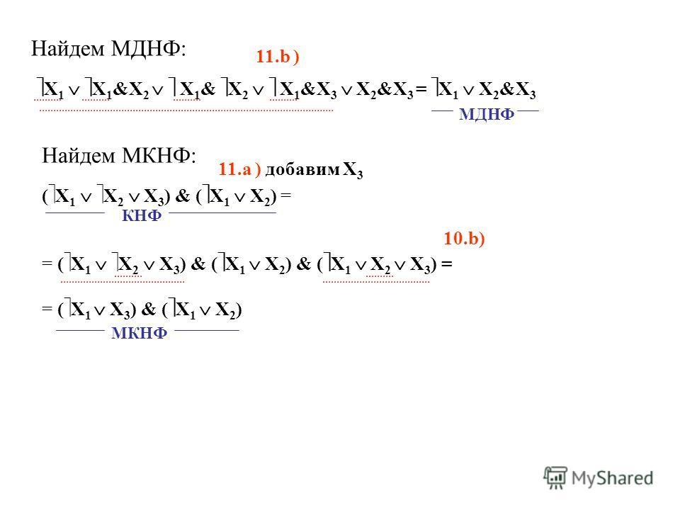 Найдем МДНФ: X 1 X 1 &X 2 X 1 & X 2 X 1 &X 3 X 2 &X 3 = X 1 X 2 &X 3 11.b ) МДНФ Найдем МКНФ: ( X 1 X 2 X 3 ) & ( X 1 X 2 ) = = ( X 1 X 2 X 3 ) & ( X 1 X 2 ) & ( X 1 X 2 X 3 ) = = ( X 1 X 3 ) & ( X 1 X 2 ) 11.а ) добавим Х 3 КНФ 10.b) МКНФ