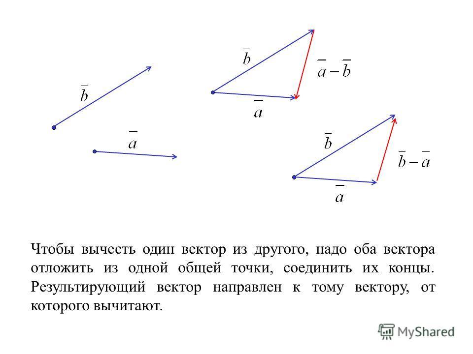 Чтобы вычесть один вектор из другого, надо оба вектора отложить из одной общей точки, соединить их концы. Результирующий вектор направлен к тому вектору, от которого вычитают.
