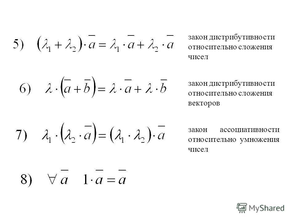 закон дистрибутивности относительно сложения чисел закон дистрибутивности относительно сложения векторов закон ассоциативности относительно умножения чисел