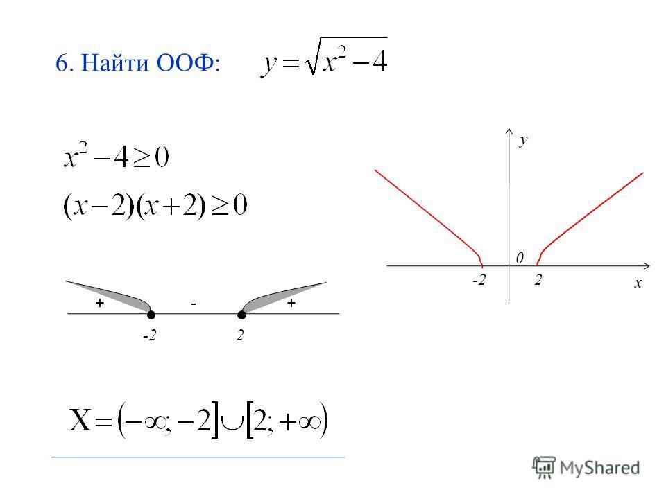 6. Найти ООФ: х 0 у 2-2 2 ++-