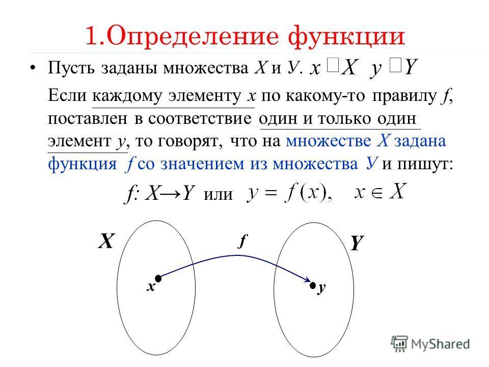 1.Определение функции Пусть заданы множества Х и У. Если каждому элементу х по какому-то правилу f, поставлен в соответствие один и только один элемент у, то говорят, что на множестве Х задана функция f со значением из множества У и пишут: f: XY или
