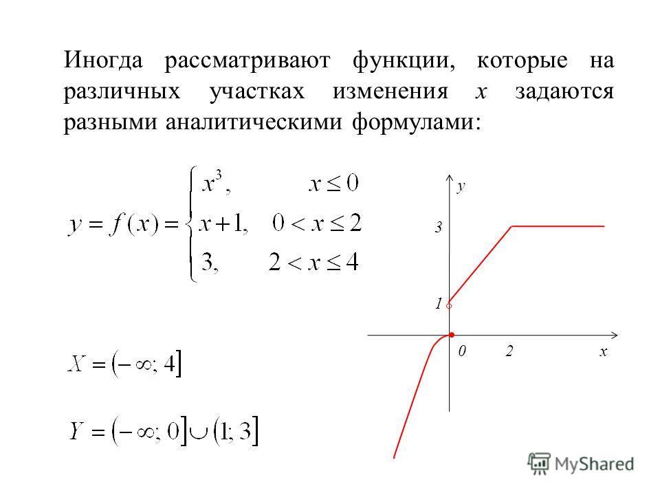Иногда рассматривают функции, которые на различных участках изменения х задаются разными аналитическими формулами: x0 у 3 1 2