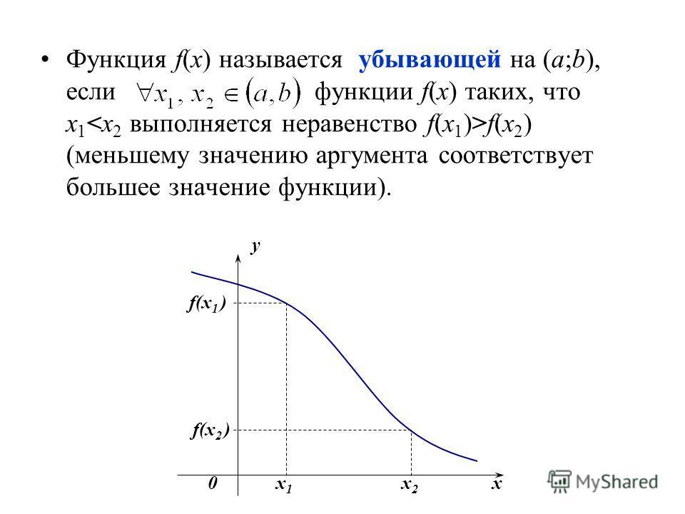 Функция f(х) называется убывающей на (а;b), если функции f(x) таких, что x 1 f(x 2 ) (меньшему значению аргумента соответствует большее значение функции). x y 0 x1x1 x2x2 f(x 1 ) f(x 2 )