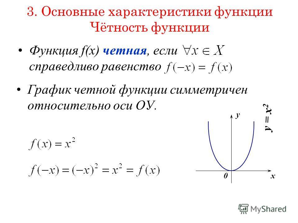 3. Основные характеристики функции Чётность функции Функция f(x) четная, если справедливо равенство x y 0 y = x 2 График четной функции симметричен относительно оси ОУ.