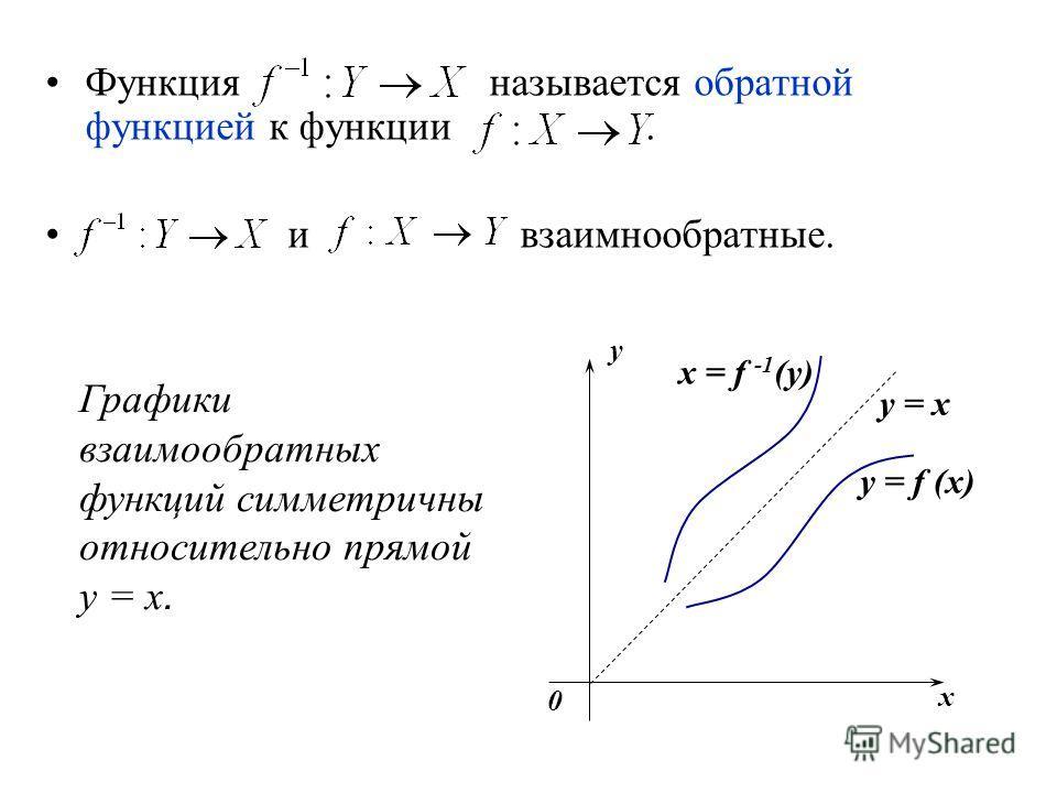 Функция называется обратной функцией к функции. и взаимнообратные. x y 0 х = f -1 (у) y = x y = f (x) Графики взаимообратных функций симметричны относительно прямой у = х.