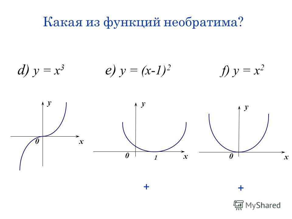 Какая из функций необратима? d) y = x 3 e) y = (x-1) 2 f) y = x 2 x y 0 x y 0 1 x y 0 + +