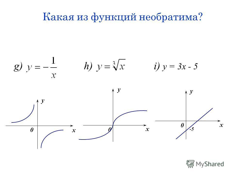 Какая из функций необратима? g) h) i) y = 3x - 5 x y 0 y x 0 x y 0 -5