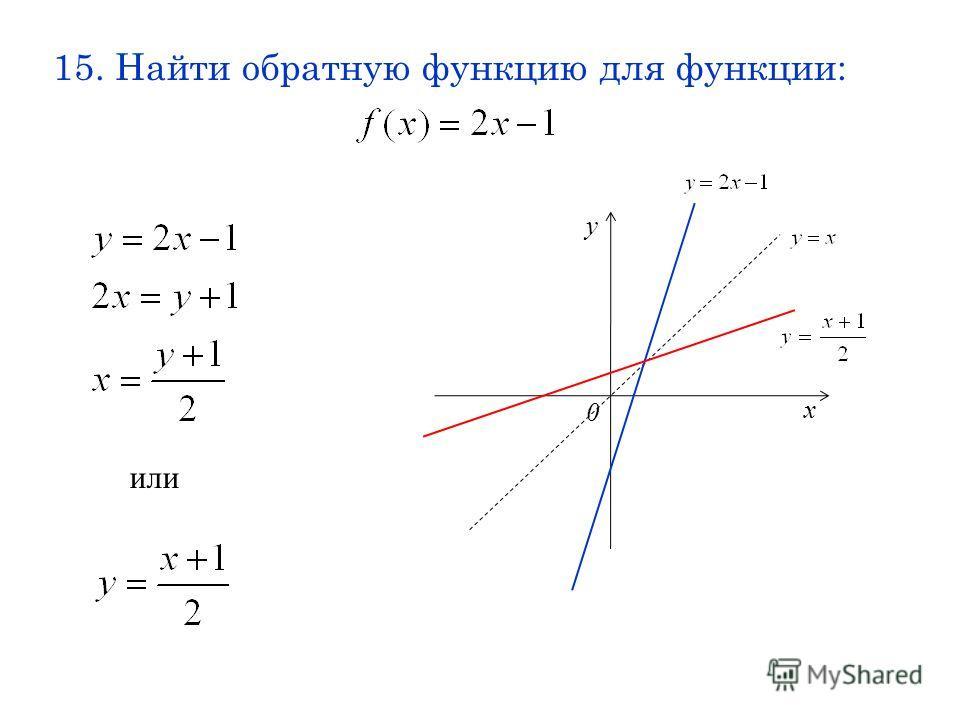 15. Найти обратную функцию для функции: или х у 0