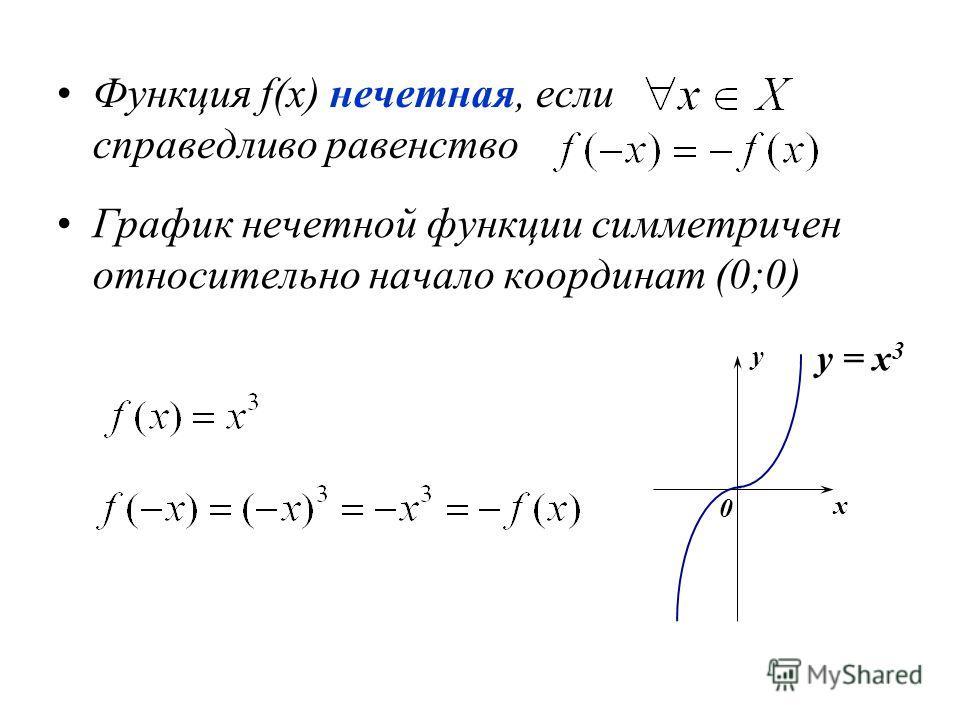 Функция f(x) нечетная, если справедливо равенство x y 0 y = x 3 График нечетной функции симметричен относительно начало координат (0;0)