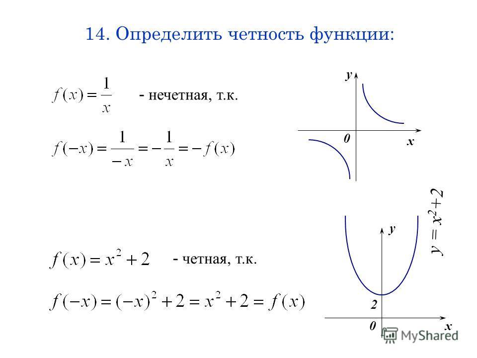 14. Определить четность функции: x y 0 x y 0 y = x 2 +2 2 - нечетная, т.к. - четная, т.к.