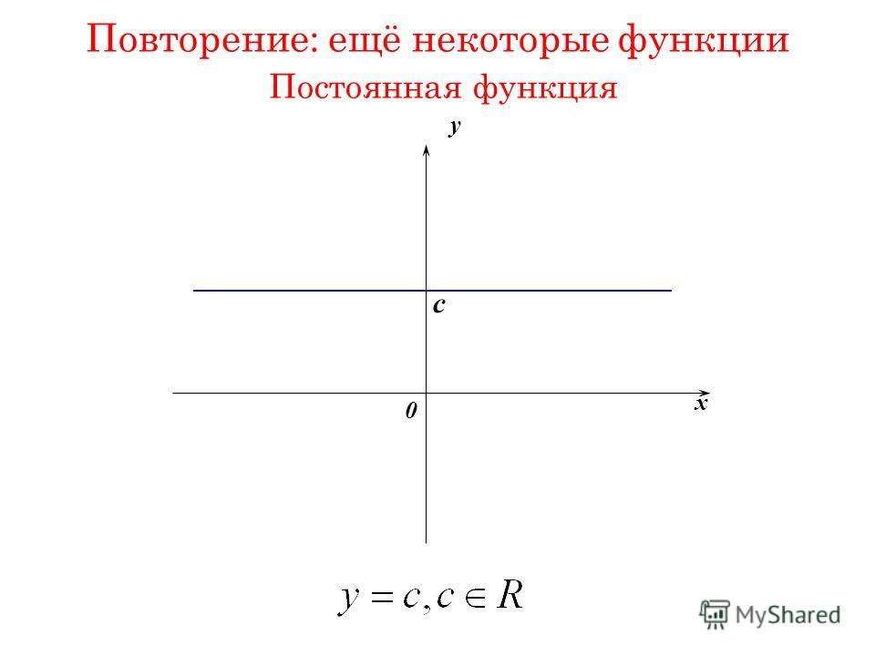 Повторение: ещё некоторые функции Постоянная функция y x 0 c