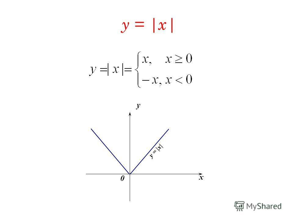 y = |x| y x 0