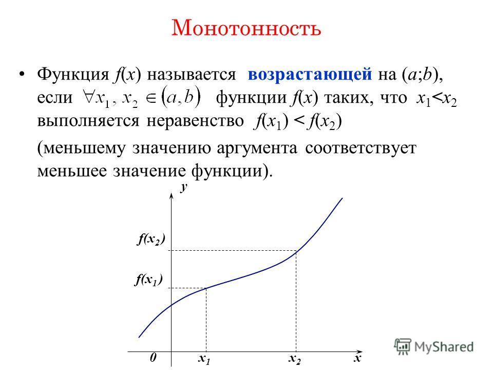 Монотонность Функция f(х) называется возрастающей на (а;b), если функции f(x) таких, что x 1