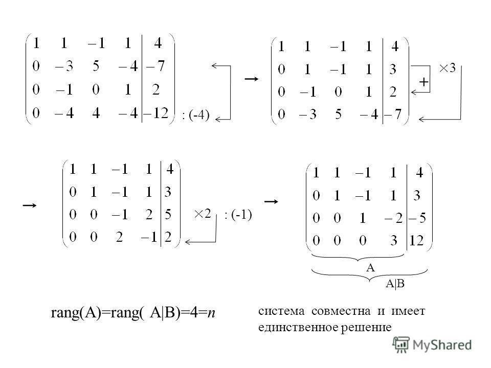 : (-4) + ×3×3 ×2×2 : (-1) rang(A)=rang( A B)=4=n система совместна и имеет единственное решение А A B