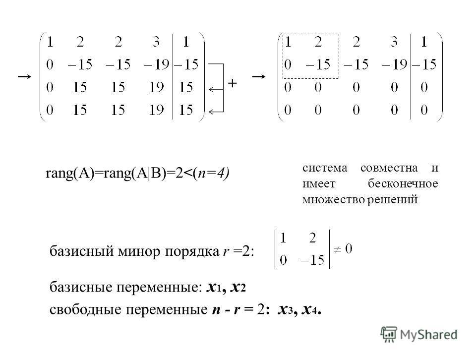 + rang(A)=rang(A B)=2