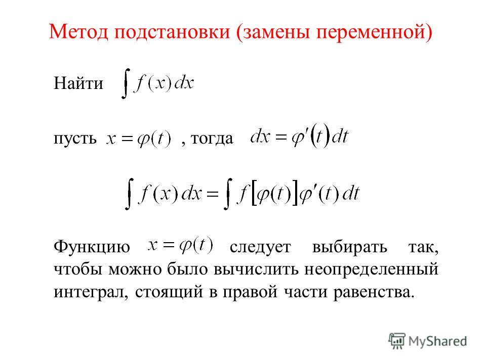 Метод подстановки (замены переменной) Найти пусть, тогда Функцию следует выбирать так, чтобы можно было вычислить неопределенный интеграл, стоящий в правой части равенства.