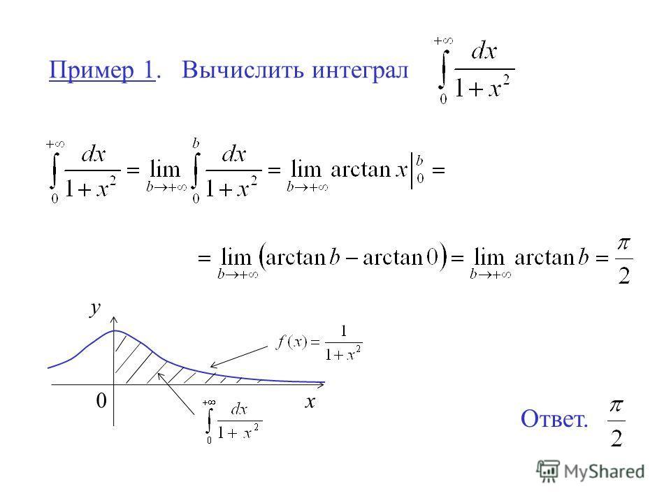 Пример 1. Вычислить интеграл Ответ. x y 0