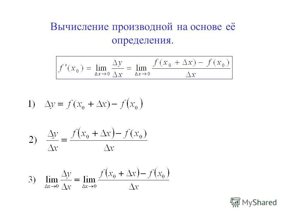 Вычисление производной на основе её определения.