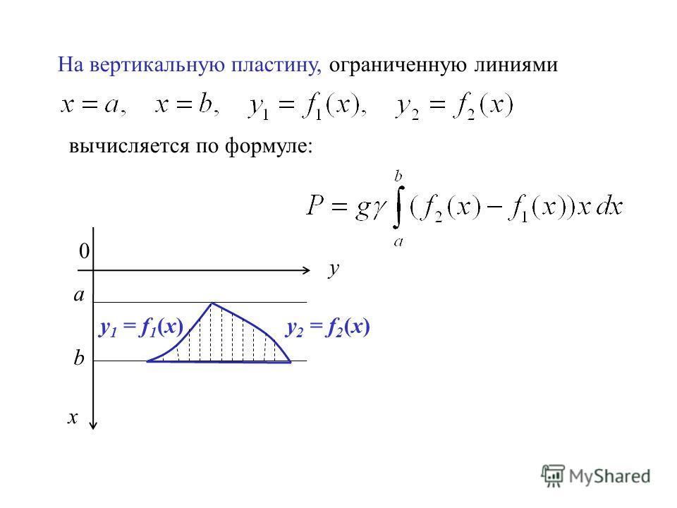На вертикальную пластину, ограниченную линиями вычисляется по формуле: x y 0 a b y 1 = f 1 (x)y 2 = f 2 (x)