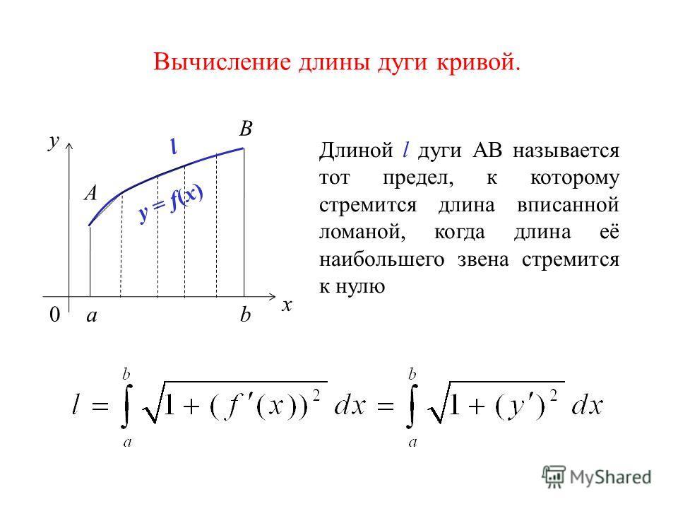Вычисление длины дуги кривой. x y 0ab y = f(x) А В l Длиной l дуги АВ называется тот предел, к которому стремится длина вписанной ломаной, когда длина её наибольшего звена стремится к нулю