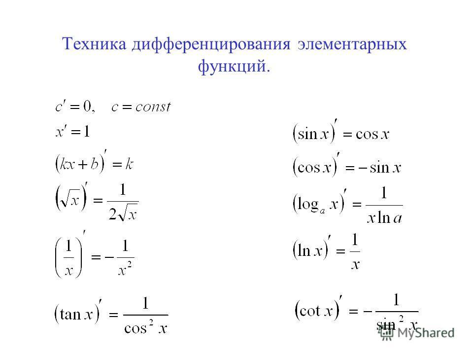 Техника дифференцирования элементарных функций.