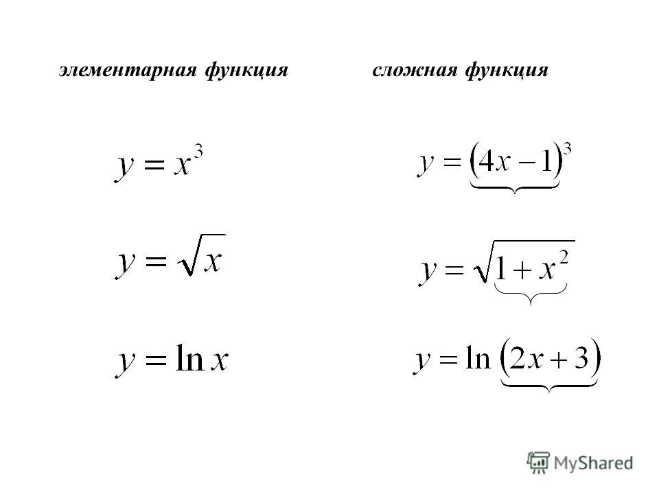 элементарная функциясложная функция
